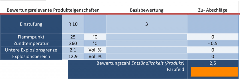 DB-Abb10