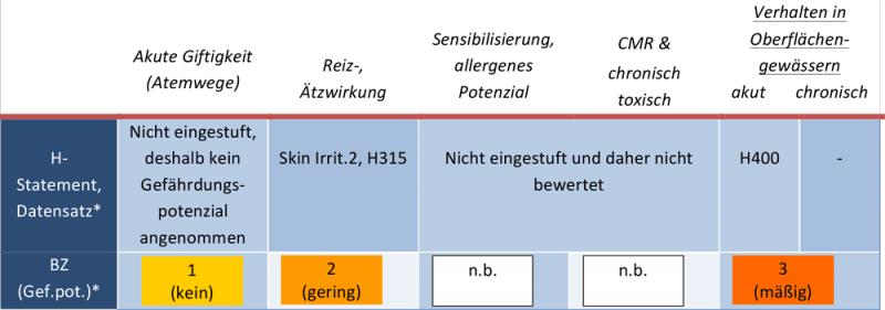 DB-Abb3